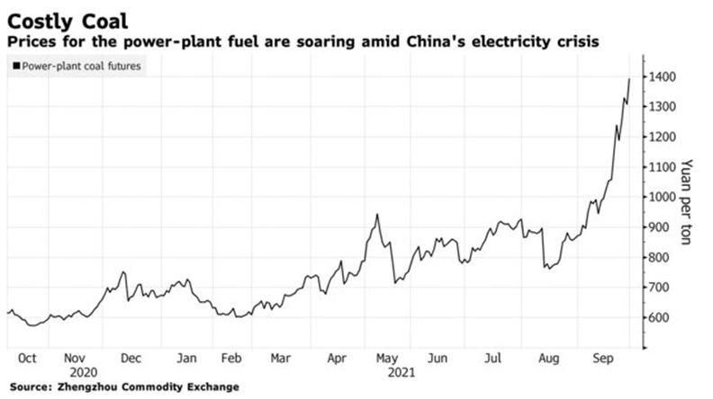 China, power, coal